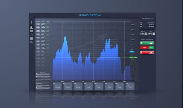 Handel Na Rynku Premium Wektorów