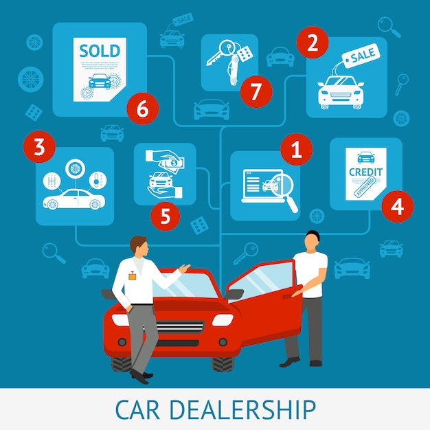 Ilustracja Dealera Samochodowego Darmowych Wektorów