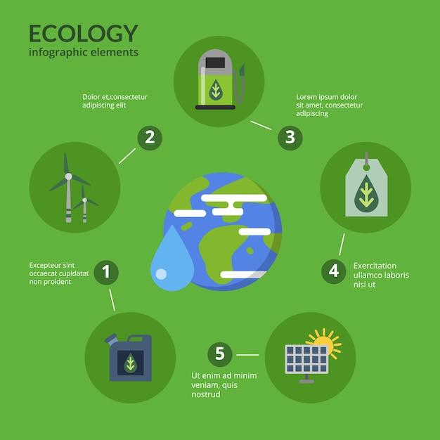 Ilustracja Koncepcja Eco Infographic Plansza Paliwa Premium Wektorów