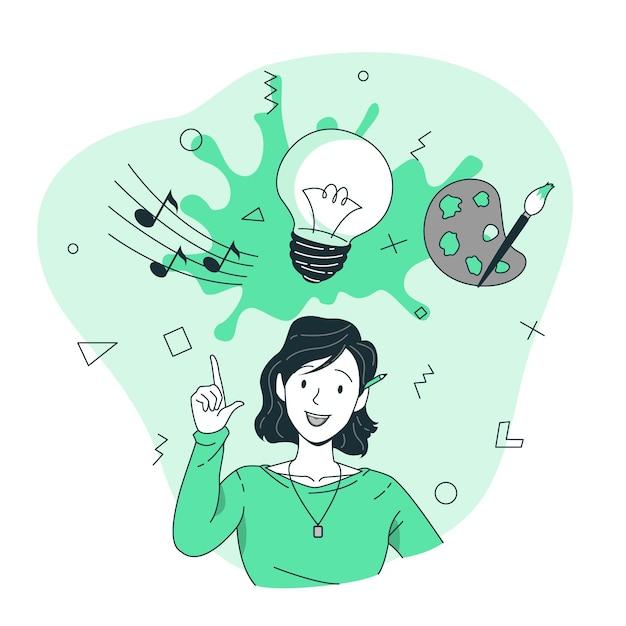 Ilustracja Koncepcja Kreatywnego Myślenia Darmowych Wektorów