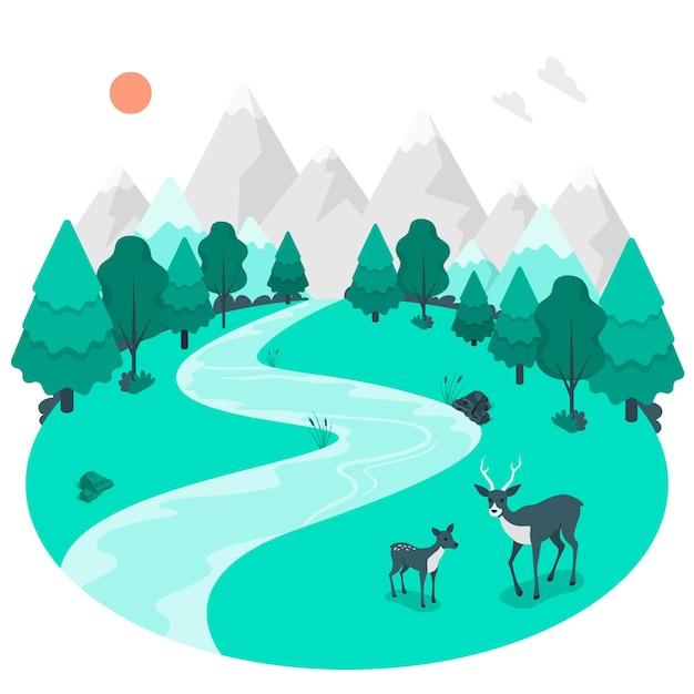 Ilustracja Koncepcja Lasu Darmowych Wektorów