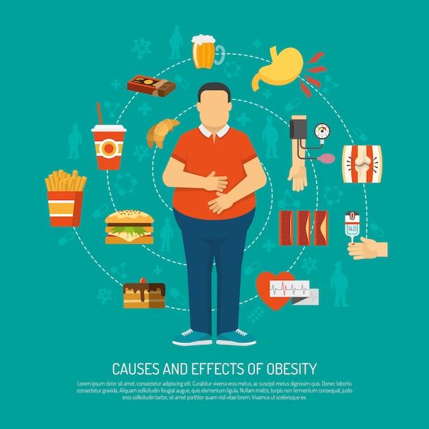 Ilustracja koncepcja otyłości Darmowych Wektorów