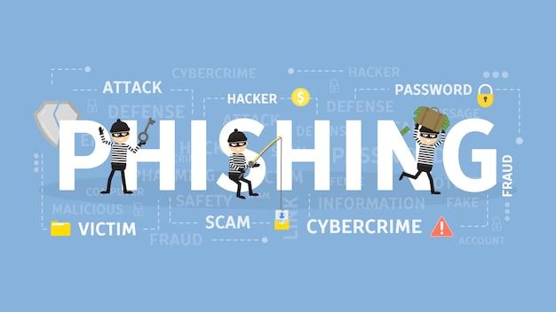 Ilustracja Koncepcja Phishingu. Idea Cyberprzestępczości I Oszustw. Premium Wektorów