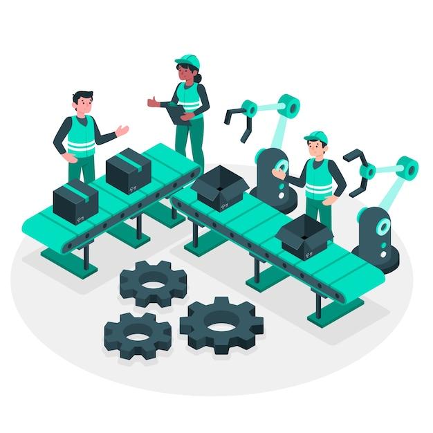 Ilustracja Koncepcja Procesu Produkcyjnego Darmowych Wektorów