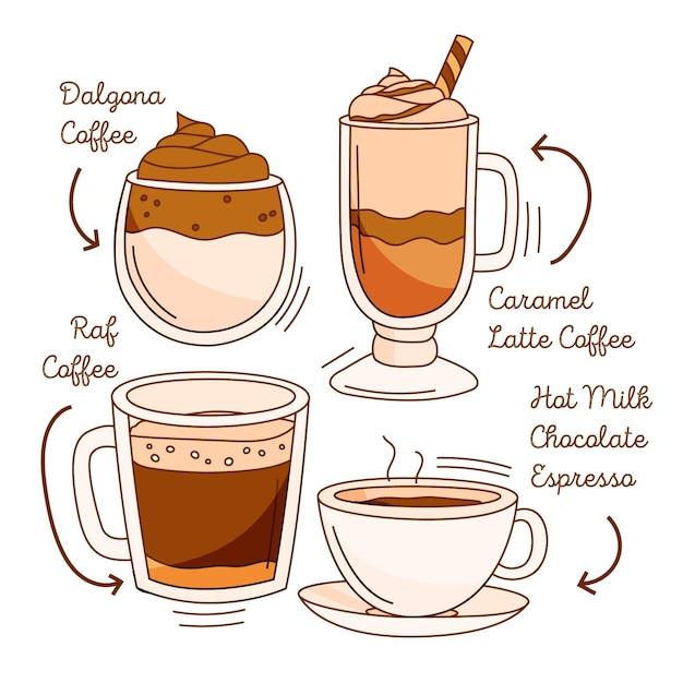 Ilustracja Koncepcja Rodzajów Kawy Darmowych Wektorów