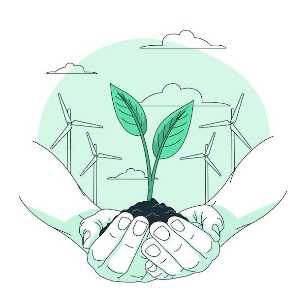 Ilustracja Koncepcja środowiska Darmowych Wektorów