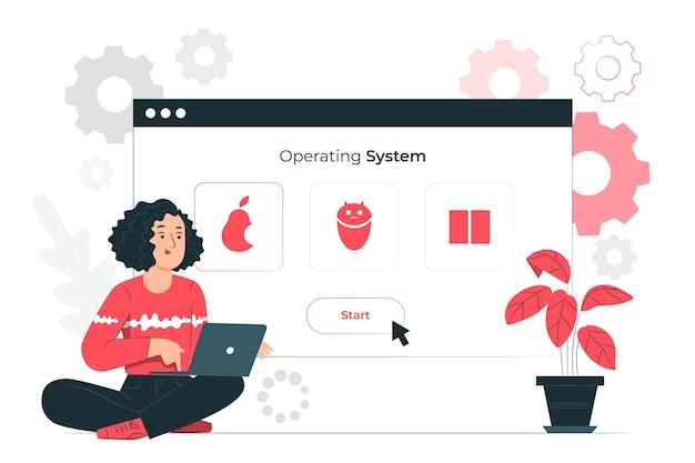 Ilustracja Koncepcja Systemu Operacyjnego Darmowych Wektorów