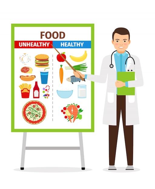 Ilustracja wektorowa dietetyka. Premium Wektorów