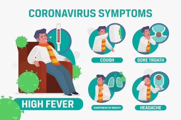 Ilustracja Zestaw Infografic Objawów Choroby Koronowej Premium Wektorów