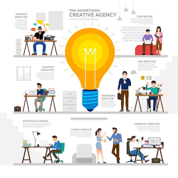 Ilustracyjna Koncepcja Reklamowa Agencja Kreatywna. Grupa Robocza Narodów Jako Plansza. Premium Wektorów