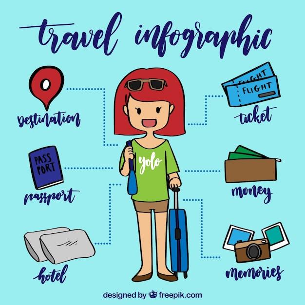 Infograf Z Ręcznie Rysowanymi Elementami Podróży I Podróżnikiem Darmowych Wektorów