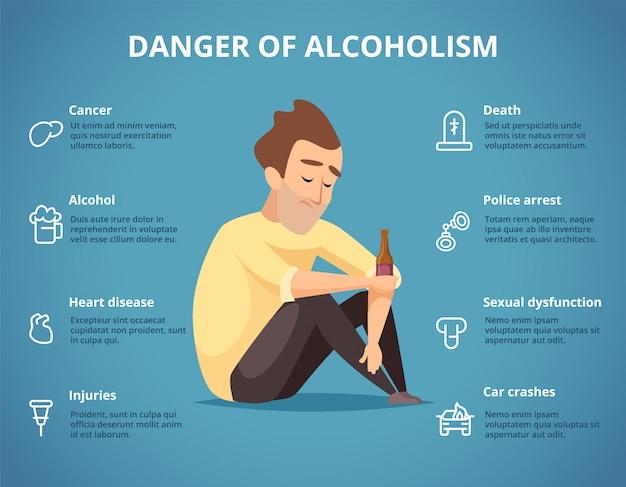 Infografika alkoholizmu. uzależnienie od alkoholu i narkotyków niebezpieczne pijany kierowca samochodu ludzie społeczny Premium Wektorów
