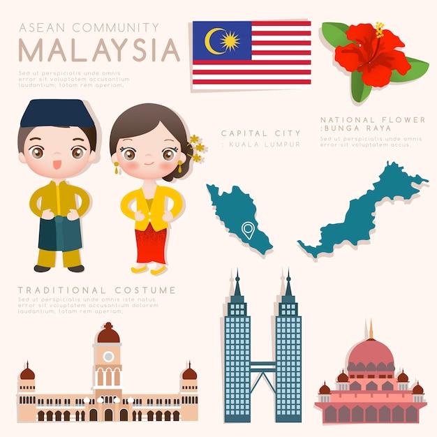 Infografika Asean Economic Community (aec) Z Tradycyjnymi Kostiumami, Narodowymi Kwiatami I Atrakcjami Turystycznymi. Premium Wektorów