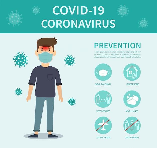 Infografika Auto Profilaktyki Z Covid-19 I środków Ostrożności Podczas Epidemii I Kwarantanny. Premium Wektorów
