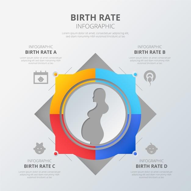 Infografika Danych Dotyczących Wskaźnika Urodzeń Darmowych Wektorów