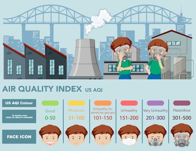 Infografika Indeksu Jakości Powietrza Ze Skalami Kolorów I Fabryki Darmowych Wektorów