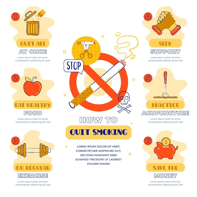 Infografika Jak Rzucić Palenie Darmowych Wektorów