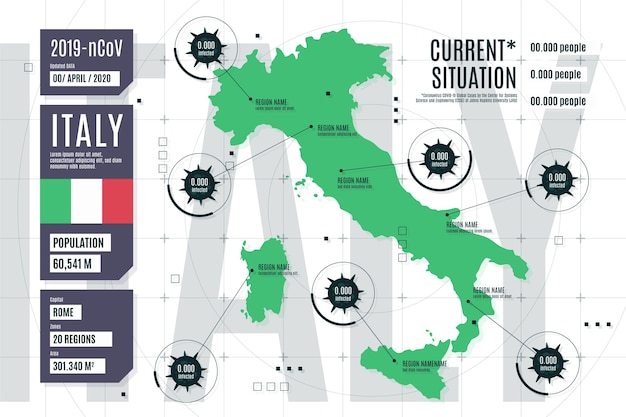 Infografika Koronawirus Włochy Pandemii Infografikę Darmowych Wektorów