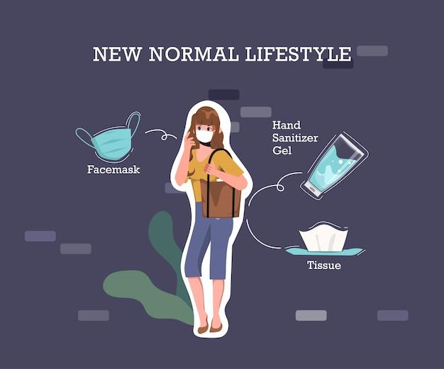 Infografika Koronawirusa Musi Zawierać Elementy Zapobiegające Chorobie Wieńcowej. Nowa Koncepcja Normalnego Stylu życia. Premium Wektorów