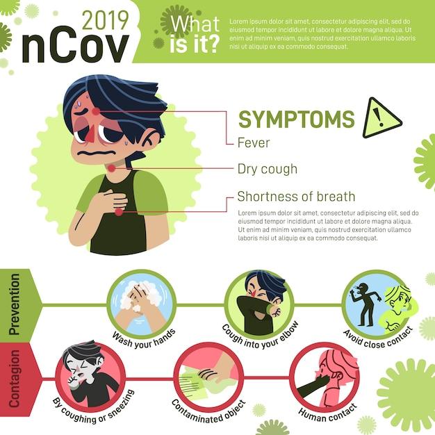 Infografika Koronawirusa Darmowych Wektorów