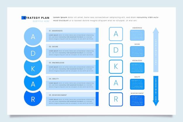 Infografika Kreatywnych Niebieski Adkar Darmowych Wektorów