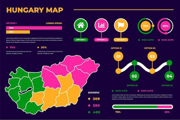 Infografika Liniowej Kolorowej Mapy Węgier Darmowych Wektorów