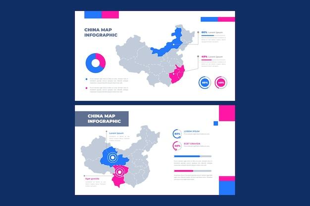 Infografika Liniowej Mapy Chin Darmowych Wektorów