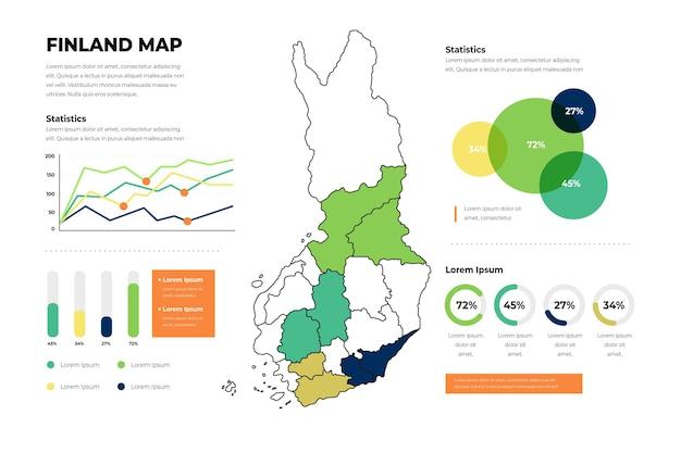 Infografika Liniowej Mapy Finlandii Darmowych Wektorów