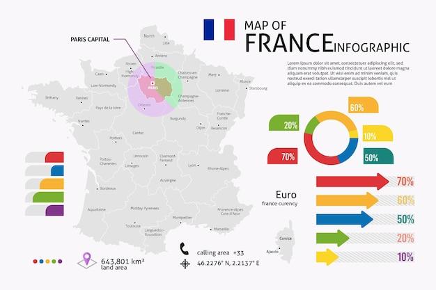 Infografika Liniowej Mapy Francji Darmowych Wektorów