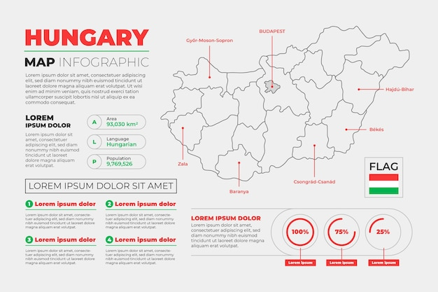 Infografika Liniowej Mapy Węgier Darmowych Wektorów
