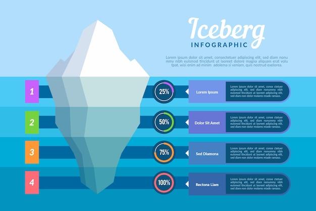 Infografika Lodowej Szablon Ilustracji Darmowych Wektorów