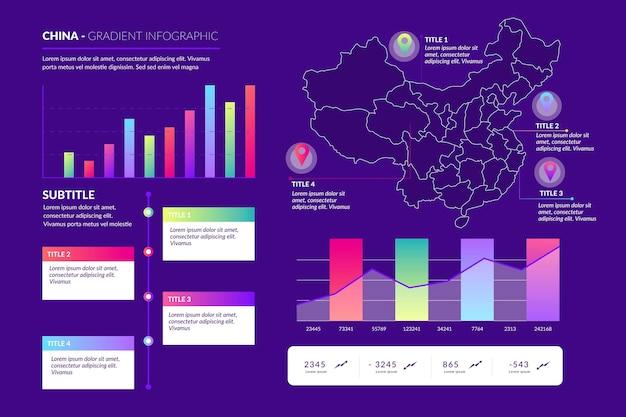 Infografika Mapa Chin Gradientu Premium Wektorów