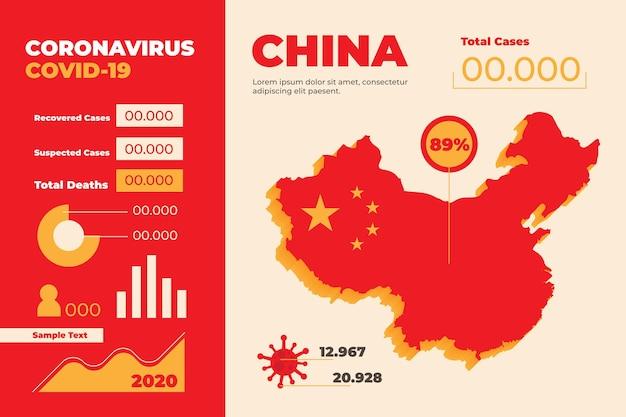 Infografika Mapa Chiny Koronawirusa Premium Wektorów