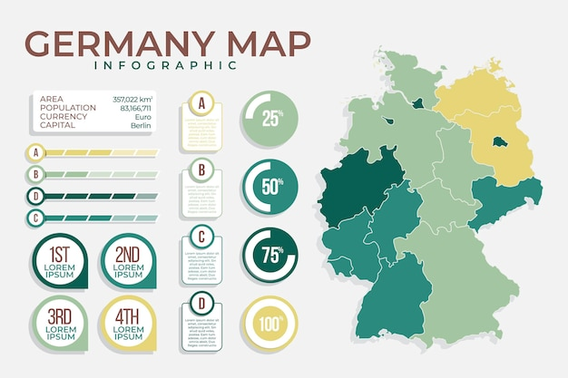 Infografika Mapa Kreatywnych Niemiec Premium Wektorów