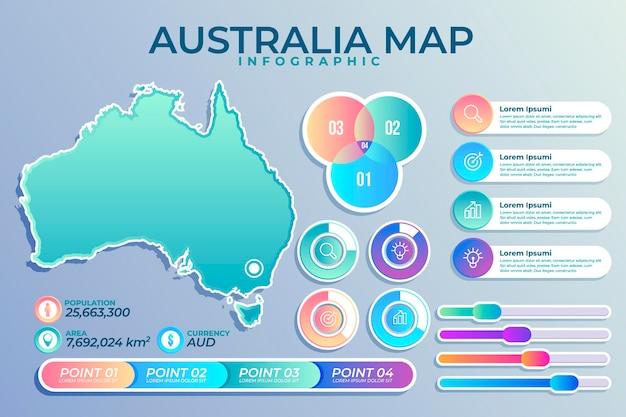 Infografika Mapy Australii Gradientu Darmowych Wektorów