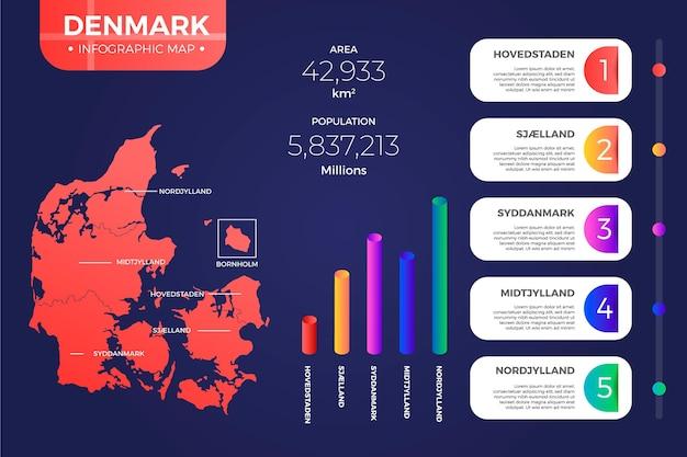 Infografika Mapy Danii Gradientu Darmowych Wektorów