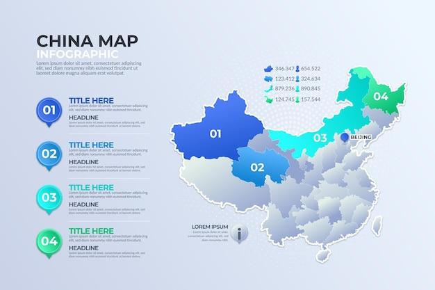 Infografika Mapy Gradientu Chin Darmowych Wektorów