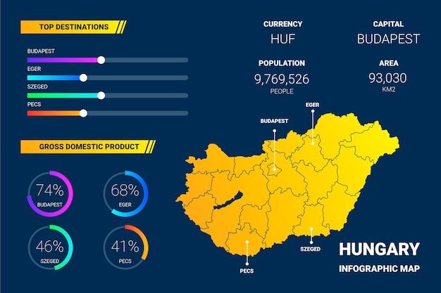 Infografika Mapy Gradientu Węgier Darmowych Wektorów