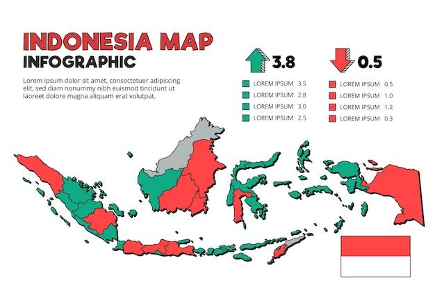 Infografika Mapy Indonezji Premium Wektorów