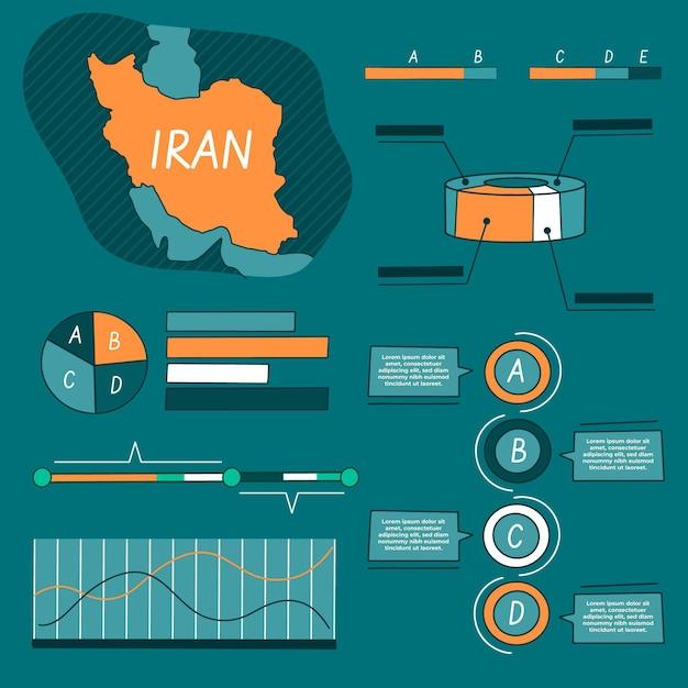 Infografika Mapy Iranu Rysowane Ręcznie Darmowych Wektorów