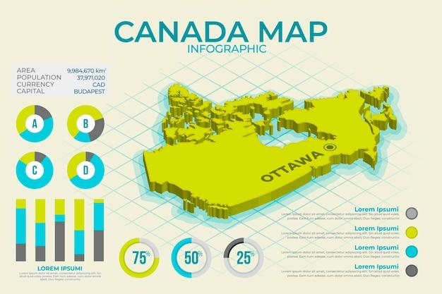 Infografika Mapy Izometrycznej Kanady Darmowych Wektorów