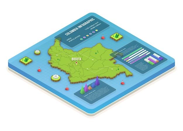 Infografika Mapy Izometrycznej Kolumbii Premium Wektorów