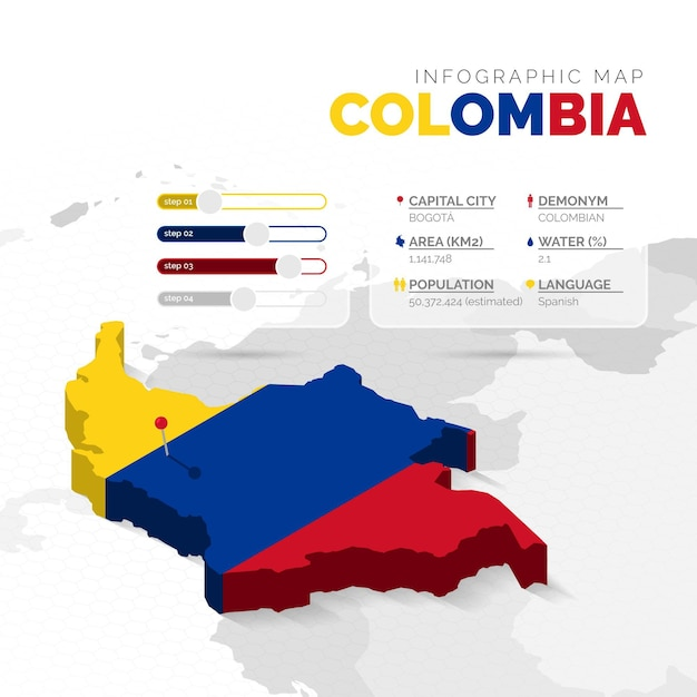 Infografika Mapy Izometrycznej Kolumbii Darmowych Wektorów