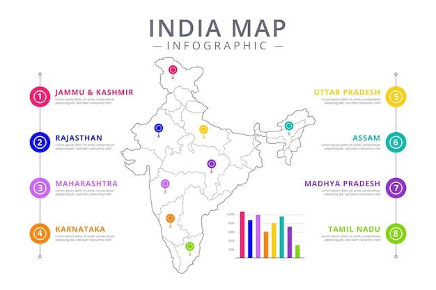 Infografika Mapy Liniowej Indii Darmowych Wektorów