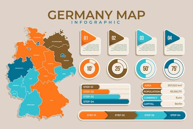 Infografika Mapy Niemiec W Płaskiej Konstrukcji Premium Wektorów