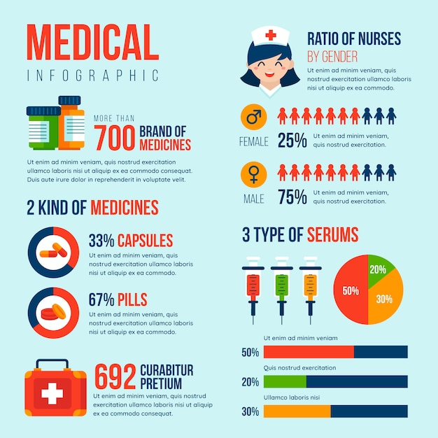 Infografika medyczna opieka zdrowotna Darmowych Wektorów