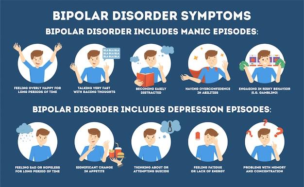 Infografika Objawów Choroby Afektywnej Dwubiegunowej Choroby Psychicznej. Premium Wektorów