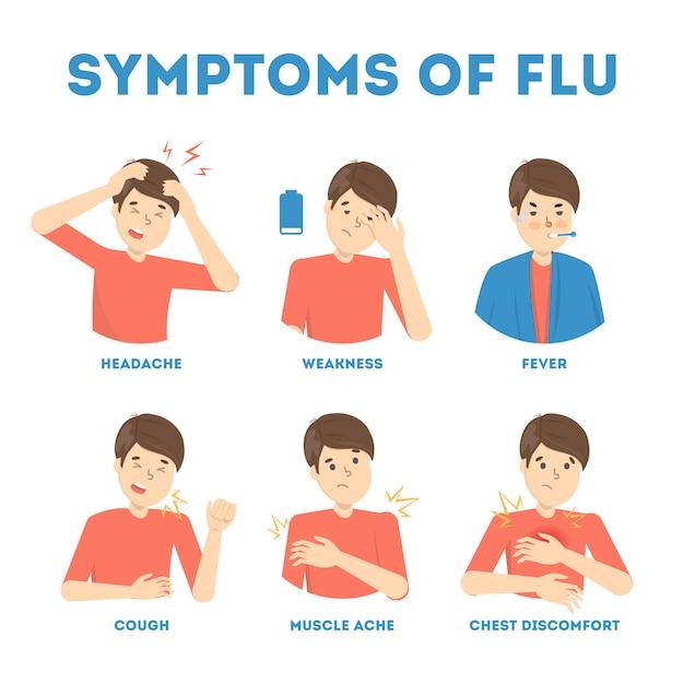 Infografika Objawów Przeziębienia Lub Grypy. Premium Wektorów