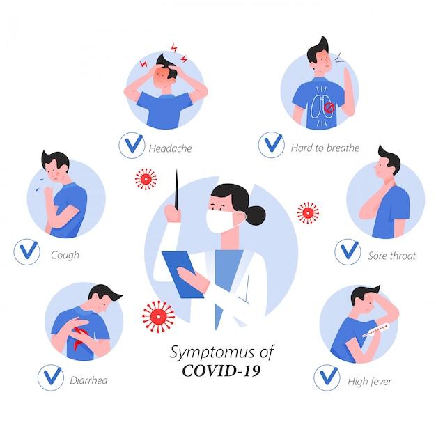 Infografika Objawy Koronawirusa Premium Wektorów