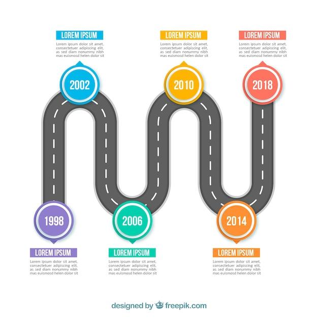 Infografika osi czasu koncepcja z drogi Darmowych Wektorów